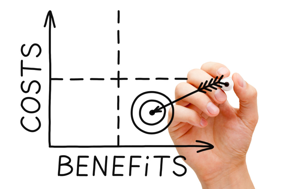 Facebook Marketing Costs Vs. Benefits | Bearly Marketing