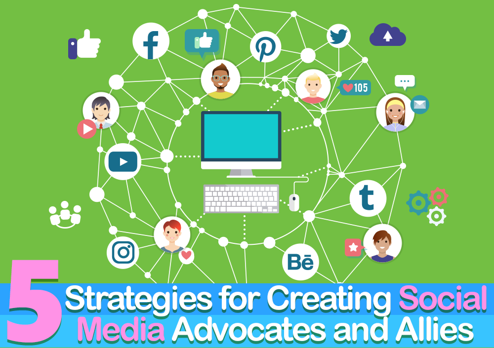 social media has changed marketing forever essay This sample essay about contemporary marketing strategies articulates how technological advancements are changing how current adversity to social media marketing.